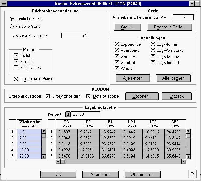 Kludon-Oberflaeche