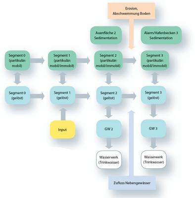 Modellstruktur.PNG
