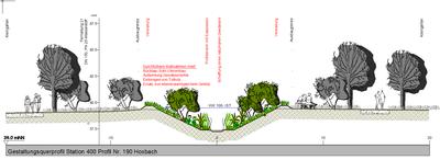 Gestaltungsquerprofil_Station400_Hoxbach.PNG