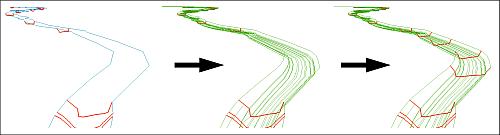 Profile interpolieren (von links nach rechts): 1. Jabron-Profile mit vermessenen Uferlinien; 2. Interpolierter Flussschlauch; 3. Neu generierte Jabron-Profile durch Schnitte an beliebigen Stellen Fließlänge [km] Abfluss [m3/s]