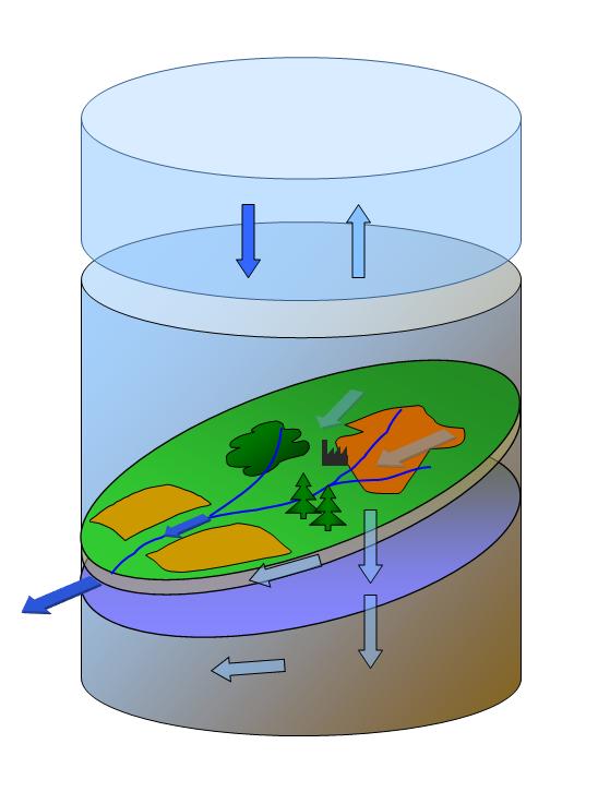 NASIM Modellräume