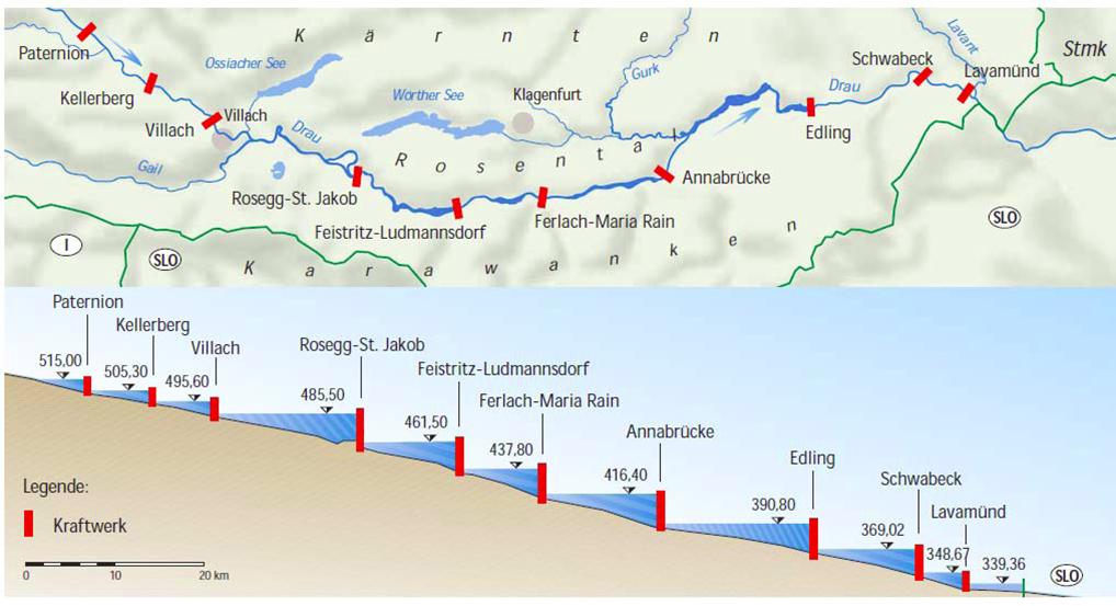 Dresdner Wasserbaukolloquium 2020 - Vortrag Hydrotec Staustufensteuerung Drau