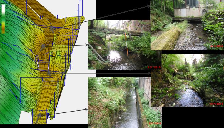 Urbangewaesser Modellierung Hochwasserschutz