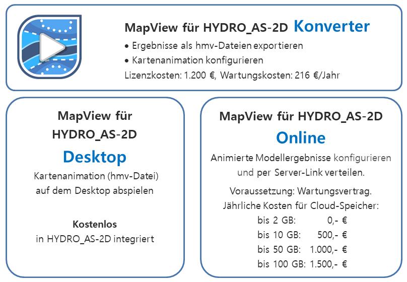 MapView für HYDRO_AS-2D Module