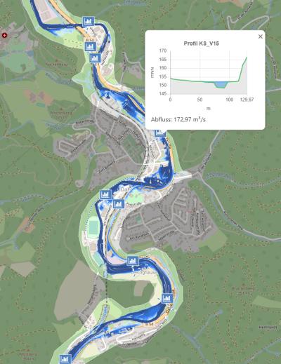 Hochwasseralarm- und Einsatzplan der Stadt Hagen