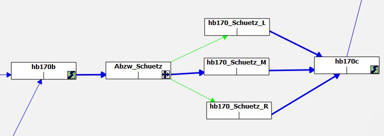 N-A-Modell Emscher Retentionsraum Zoom