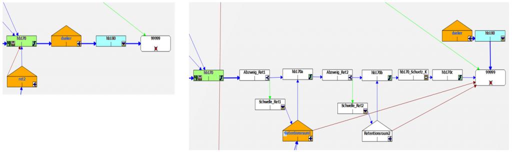 N-A-Modell Emscher zum geplanten Retentionsraum Zoom
